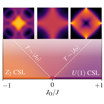 Phase diagram of spin ice thin films as a function of orphan bond exchange