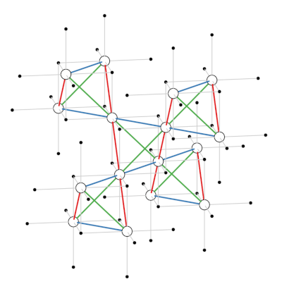 Pyrochlore spinel lattice with inequivalent bonds coloured